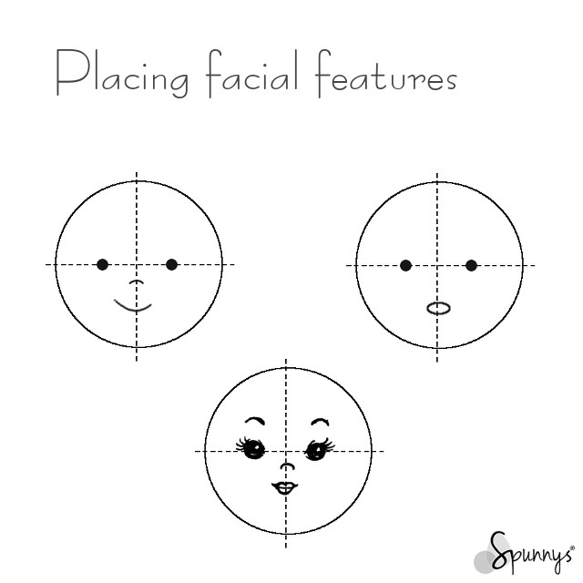 peg doll facial features placement